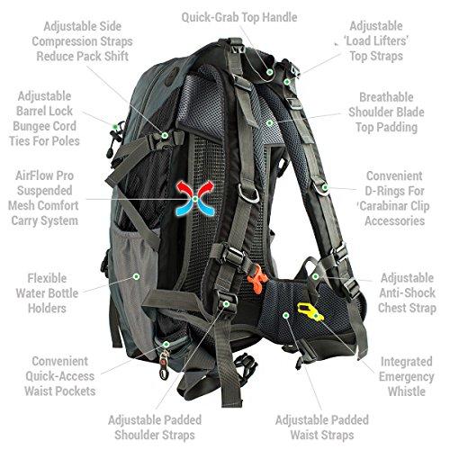 Amazon.com : STORMPAK Outdoor Hiking Backpack For Men & Women ...