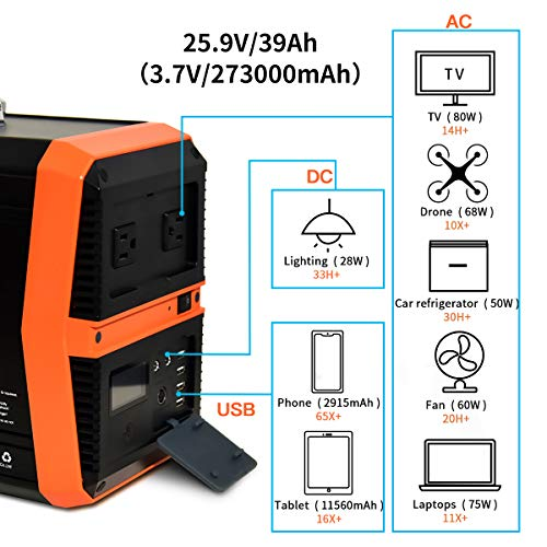 SUNGZU Portable Power Supply 1000W Generator for Outdoors Camping Outages Emergency 1010Wh Portable Power Station 2 110V AC Outlet 2 DC 4 USB for Home and Outdoor Camping