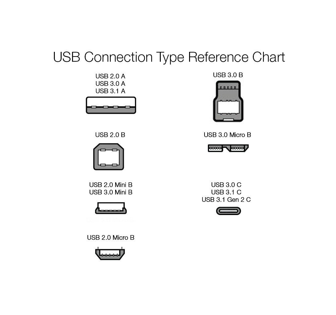 AmazonBasics USB 3.1 Type-C to HDMI Adapter - White by AmazonBasics (Image #7)