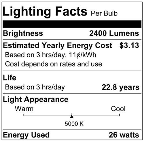 SYLVANIA Ultra LED Night Chaser PAR38 250W Equivalent 2400 Lumen, Replacement for Halogen Flood Spot Light Medium Base E26, Dimmable 5000K - Daylight/Cool White by Sylvania Home Lighting (Image #6)