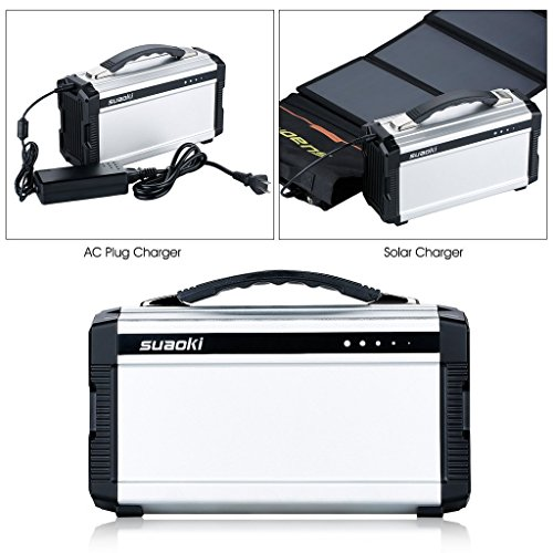 Suaoki 222Wh Portable Generator Power Source CPAP Lithium Battery Pack Power Supply with Silent 110V/60Hz, Max 200W AC Power Inverters, DC 12V & USB Ports, Charged by Solar Panel/ Wall Outlet/ Car by SUAOKI (Image #7)
