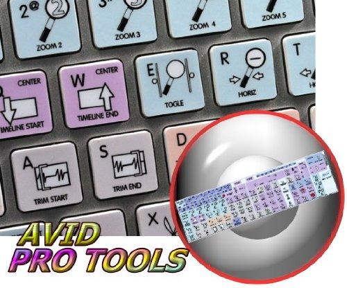 reaper keyboard stickers