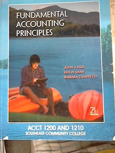 foundational accounting principles and terminology Accounting theory and practice: the ethical dimension  accounting theory and practice: the ethical dimension  there are two foundational principles.