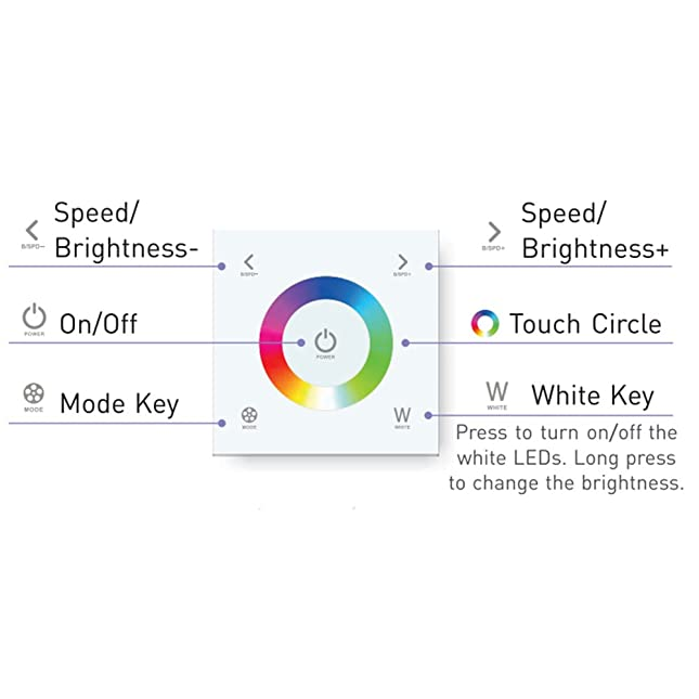 Touch Key Beleuchtung   Graphics For Jahre Beleuchtung Graphics Www Graphicsbuzz Com
