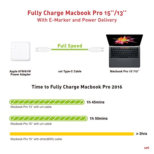 USB-C to USB-C Cable (10ft/3m) - uni USB-C Charge Cable [5A] for MacBook Pro 2018/2017/2016, MacBook 12'', Galaxy S9/S8 Plus, Pixelbook, Pixel, Pixel 2, Nexus 5X/6P and More (NOT for iPhone/iPad) by uni (Image #3)