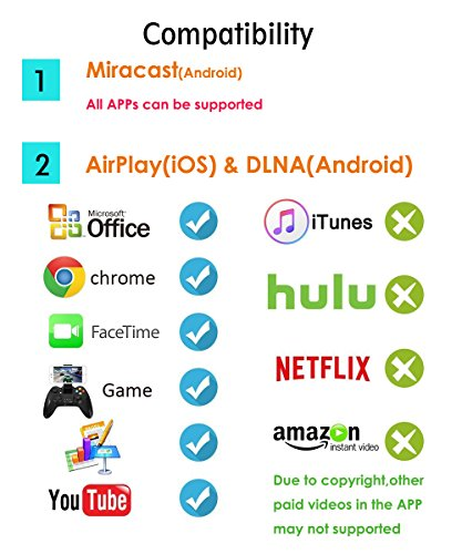 GOOD CHOICE Miracast Dongle,Fiyapoo 5G Wifi Display Dongle MINI Wireless  1080P HDMI Video Adapter   PrestoMall - Others
