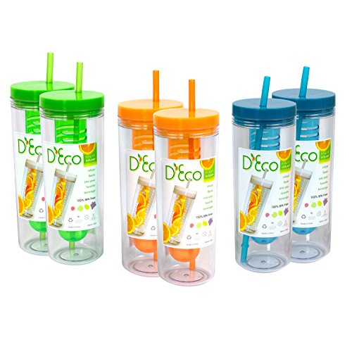 Fruit Infuser Water Bottle Straw product image