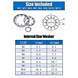 Hilitchi 300-Pcs [8-Size] 304 Stainless Steel Internal Tooth Star Lock Washers Assortment Set - Size Included: M2 M3 M4 M5 M6 M8 M10 M12
