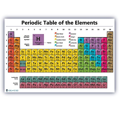 Science Element Chart - Periodic Table Science Poster Large Laminated Chart Teaching Elements White Classroom Decoration Premium Educators Atomic Number Guide 18x24