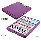 Nursing Clipboard with Storage by Tribe RN With Quick Access Medical References - Nurse/Student Edition (Purple)