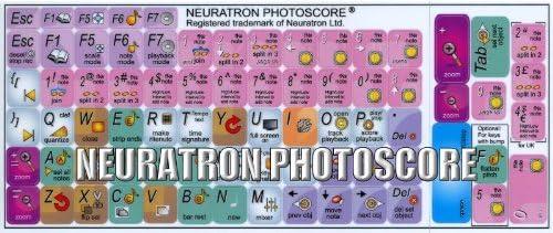 New Color Editing Keyboard Sticker Neuratron PhotoScore