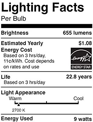 Cree BBR30-06527FLF-12DE26-3U100 Cree 65W Equivalent Soft White (2700K) BR30 LED Flood Light Bulb, (2 pack)
