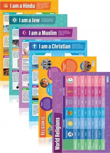 religion posters for classroom