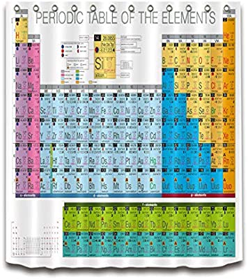 Periodic Table Of Elements Design Liner Waterpoof Fabric