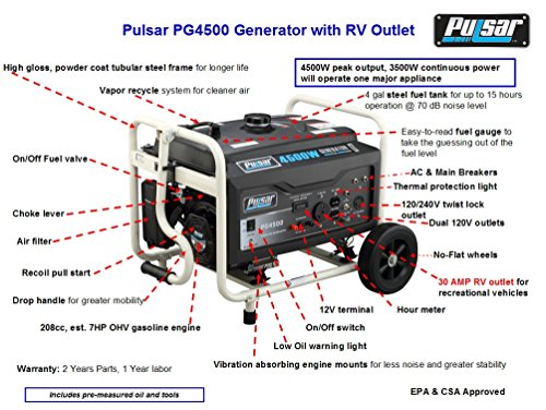 51as5un6zmL amazon com pulsar pg2000 2000w peak 1400w rated portable gas  at readyjetset.co
