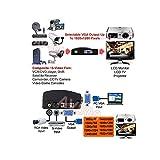 Premium Composite RCA + S-Video to VGA Scaler