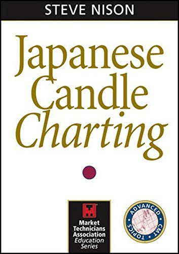 (Japanese Candle Charting (Wiley Trading Video))