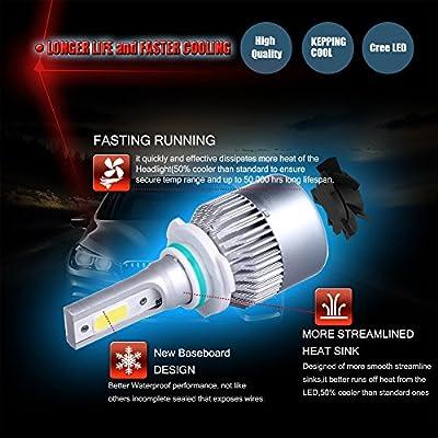 cciyu CREE Combo Set LED Headlight Kit 9006/HB4 Bulbs, Super Bright 80W, 6500K, 7200LM High Low Beam Fog Lamp Bulbs: Automotive