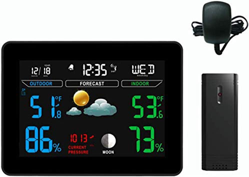 Humidity & Moisture Meters Temperature & Humidity thegymyarraville ...