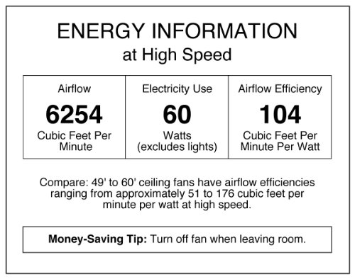 7812700 Industrial 56-Inch Three-Blade Indoor Ceiling Fan, White with White Steel Blades