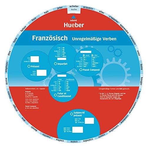 franzsisch-unregelmssige-verben-wheel-franzsisch-unregelmssige-verben