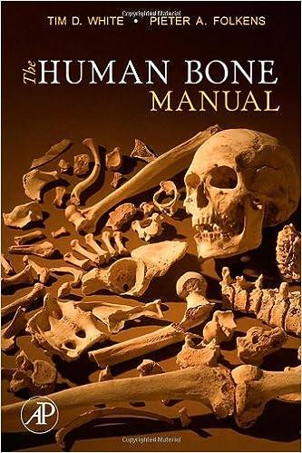 Mammalogy by terry a vaughan james m ryan nicholas j czaplewski the human bone manual fandeluxe Choice Image