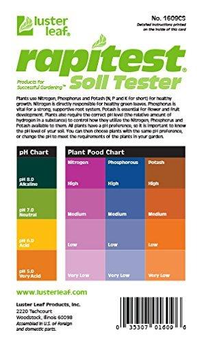 Buy soil testing kit