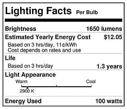 EYC//60, JR12V-75W//WFL60 3000K Ushio BC1568 1000445 Light Bulb 1025 Lm. Dimmable 75W MR16 GU5.3 Base Halogen Wide Flood 1.77 MOL