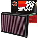 K&N PL-5712 High Performance Replacement Air Filter