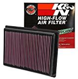2013 rzr 900 xp lift kit - K&N PL-5712 High Performance Replacement Air Filter