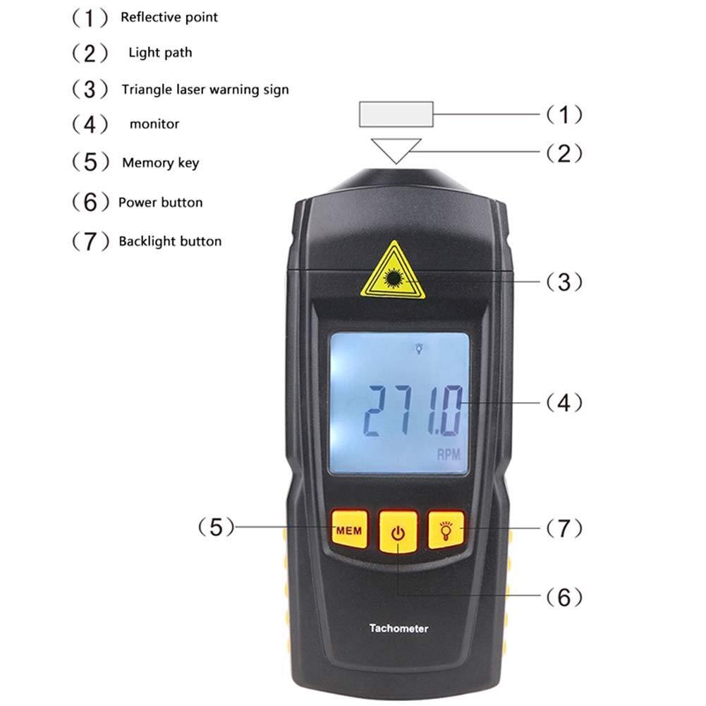Digital Tachometer RPM Meter 2.5 to 99,999 RPM Abuycs Handheld Non-Contact LCD Display Digital Laser Tachometer Tach Test Meter Motor Speed Gauge Tester 0-50℃