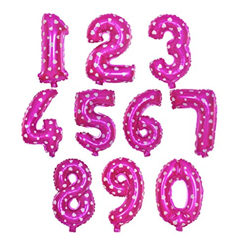 7 inch number balloons - 3