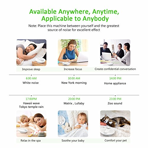 PICTEK White Noise Machine, 24 Non-Looping Soothing Sounds Sleep Lullaby Baby Sound Machine for Sleeping with Auto-Off Timer, Headphone Jack, USB or Battery Powered (Adapter Not Included)