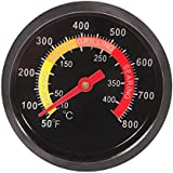 CoZroom Temperature Gauge Grill Pit Thermometer Fahrenheit for Barbecue Meat Cooking Pork Lamb Beef
