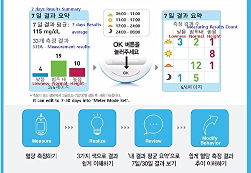 One-Touch-Verio-Vue-Fast-Easy-Accurate-Blood-Glucose-Monitors-Asia-Ver