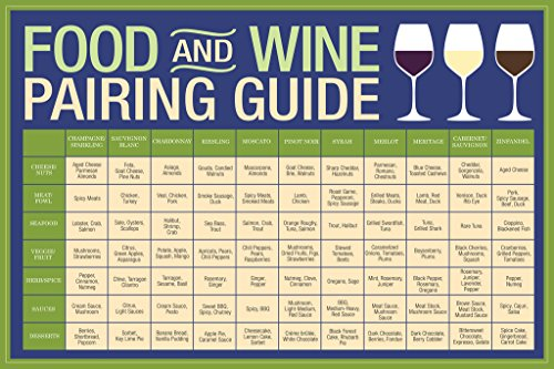 Food and Wine Pairing Guide Blue Art Print Poster 12x18 inch