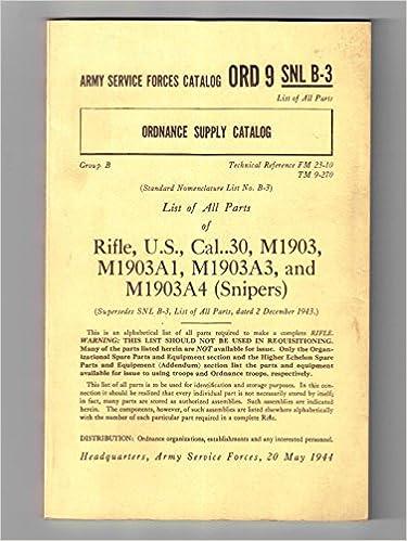 Book U.S. Rifles, Cal. .30, M1903, M1903A1, M1903A3 and M1903A4 (Snipers). Ordnance Supply Catalog ORD 9 SNL B-3. TM 9-1270
