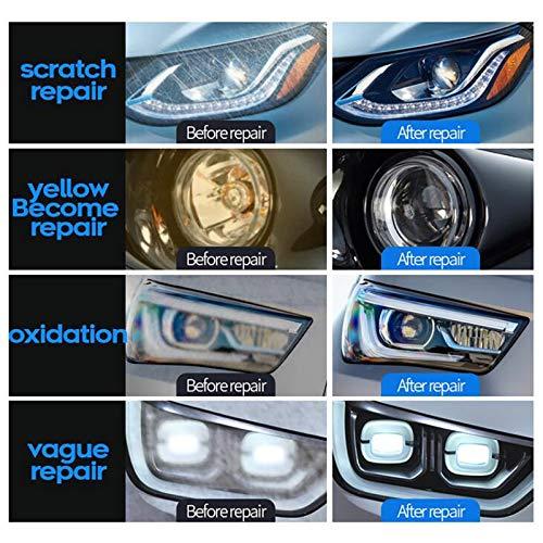 Clacce Autoscheinwerfer Polieren Flüssige Flüssigkeit Langlebiges Reparatur und Reparaturmittel für Vergilbung, Kratzer, Oxidation des Auto Scheinwerfer (blau)