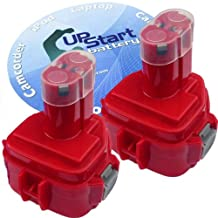 2-Pack Makita 6918DWFE Battery - Replacement Makita 12V Battery (1300mAh, NICD)