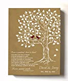 MuralMax - Personalized Family Tree & Lovebirds, Stretched Canvas Wall Art, Make Your Wedding & Anniversary Gifts Memorable, Unique Decor, Color Beige # 3 - Size 24 x 30 - 30-DAY