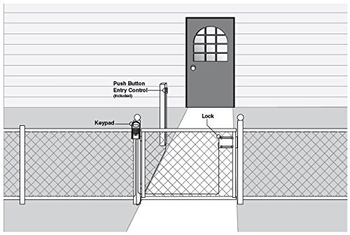 Mighty Mule Bulldog Pedestrian Gate Lock Fm145 Buy
