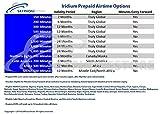 Iridium Satellite Phone Latin America Prepaid SIM