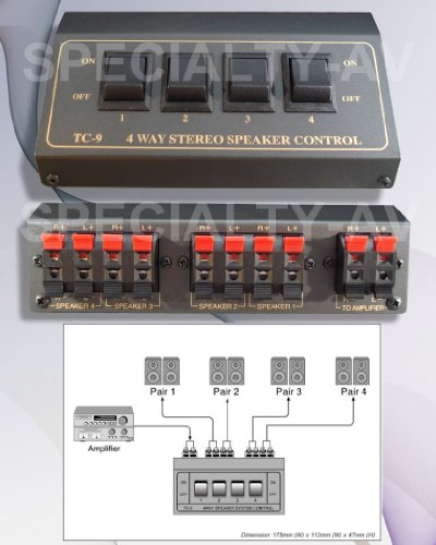 4 Zone Speaker Selector Switch Switcher Distributor Multiplier, 200W