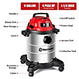 Vacmaster Red Edition VOC508S 1101 Stainless Steel