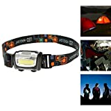 Jewelvwatchro(TM) COB LED Headlamp -Super Bright Headlight With Adjustable Strap- Perfect For Running, Hiking, Cycling, Hunting, Backpacking, Reading (Black)