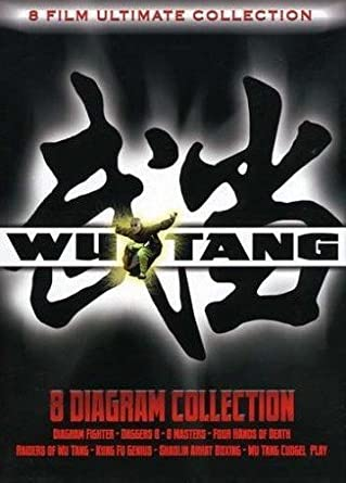 Amazon Wu Tang 8 Diagram Collection Jimmy Lee Wilson Tong