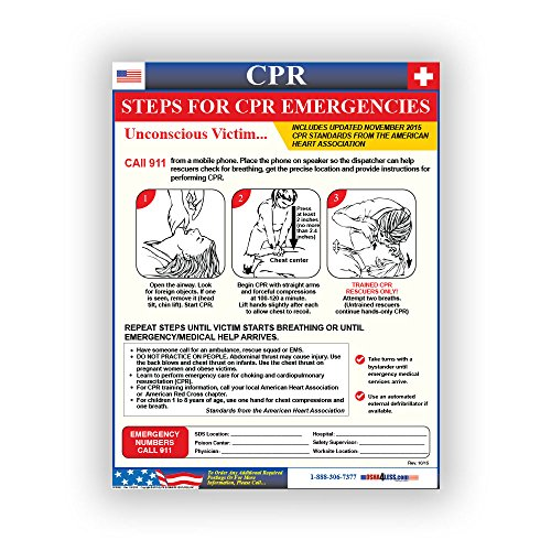 Osha4less Cpr Poster