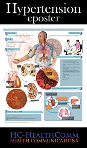 Hypertension eposter: Understanding, Treating and Preventing
