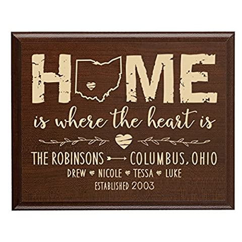 Personalized State Home is Where the heart is Wall plaque with Family last Name and Year Established with Children's name Housewarming gift by Dayspring Milestones (New House Plaque)