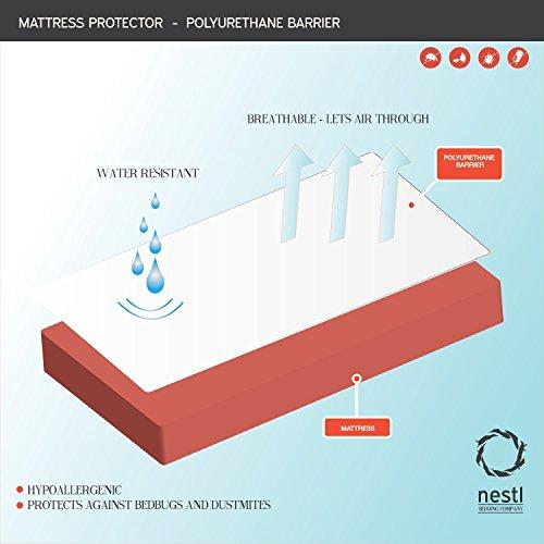 Twin Size Mattress Protector Encasement Waterproof